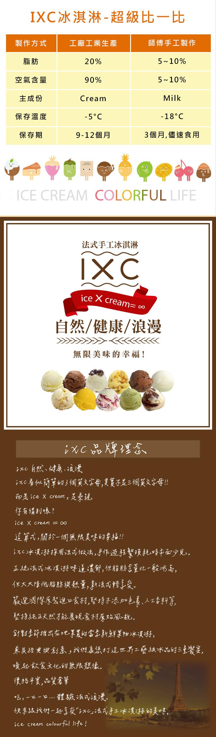 "IXC法式手工冰淇淋比一比加故事"" height="