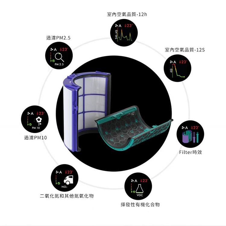 Dyson Pure Cool TP04 涼風空氣清淨機 智慧 無扇葉 濾網/過濾器(副廠) for TP04/DP04