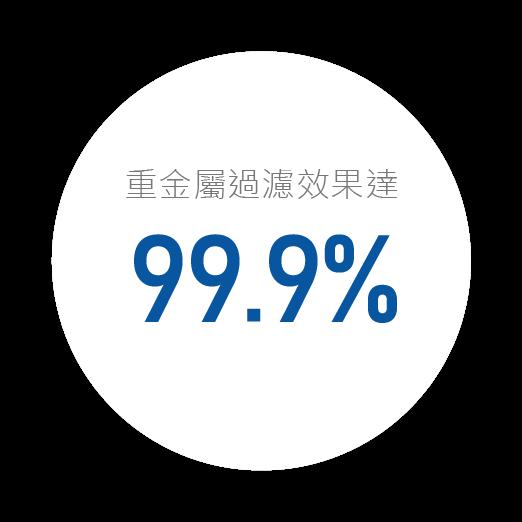 濾芯重金屬過濾效國達99.9%