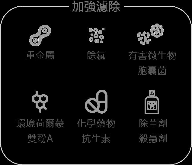 濾菌生飲赌钱软件官方版app-活性碳濾芯過濾功
