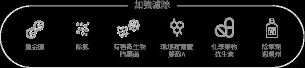 濾芯有效去除重金屬、餘氯、有害微生物、環境荷爾蒙、化學藥物、除草劑